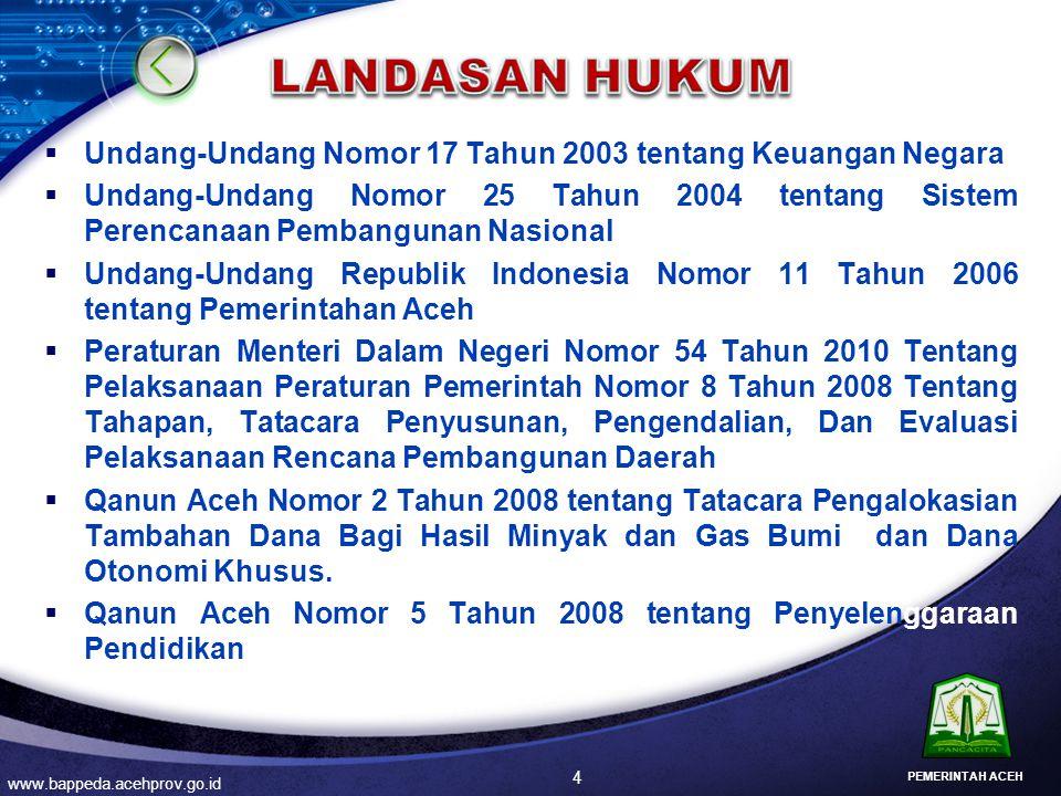 LANDASAN HUKUM Undang-Undang Nomor 17 Tahun 2003 tentang Keuangan Negara.
