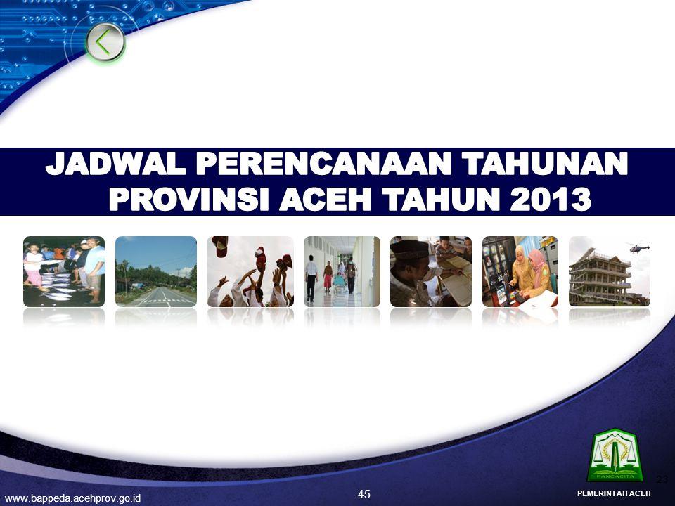 JADWAL PERENCANAAN TAHUNAN PROVINSI ACEH TAHUN 2013
