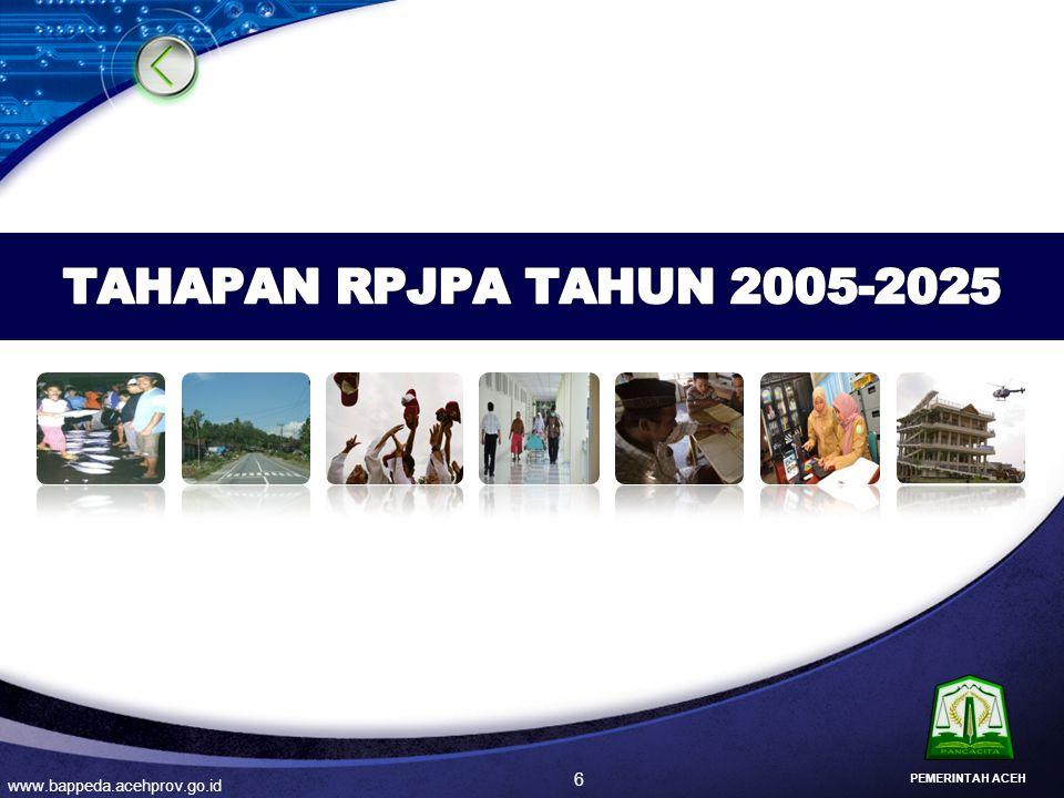 TAHAPAN RPJPA TAHUN 2005-2025 www.bappeda.acehprov.go.id