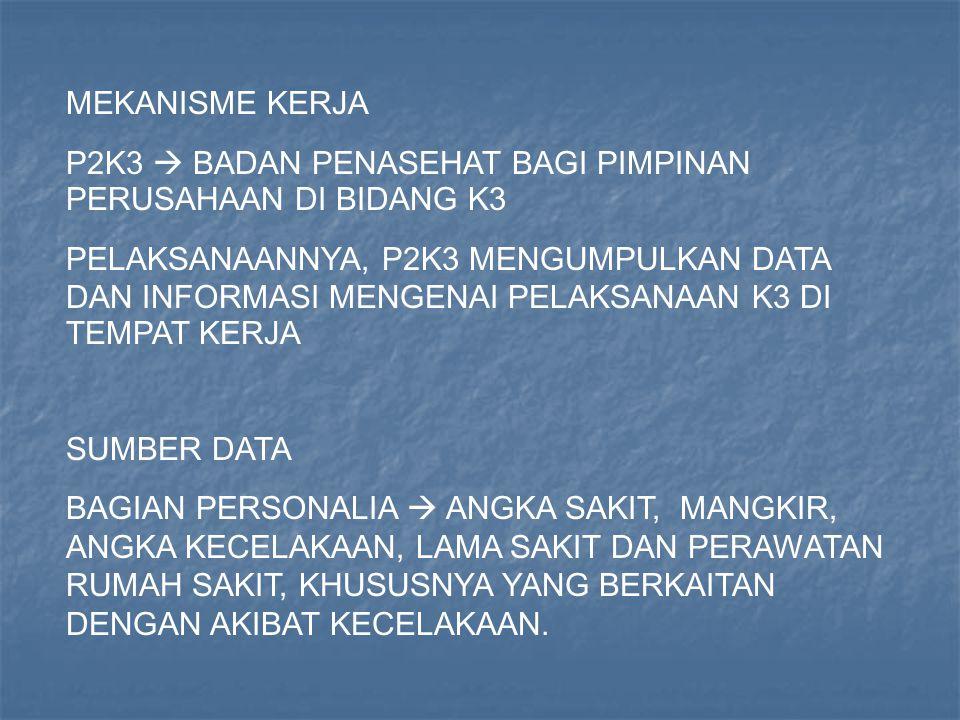 MEKANISME KERJA P2K3  BADAN PENASEHAT BAGI PIMPINAN PERUSAHAAN DI BIDANG K3.