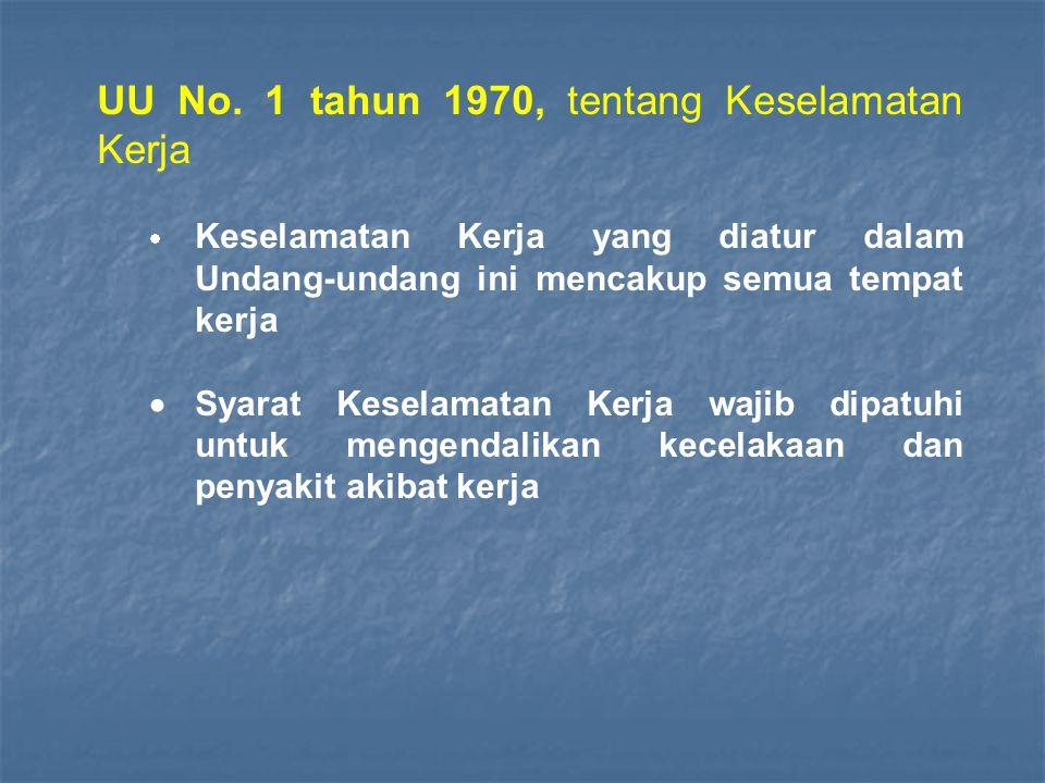 UU No. 1 tahun 1970, tentang Keselamatan Kerja