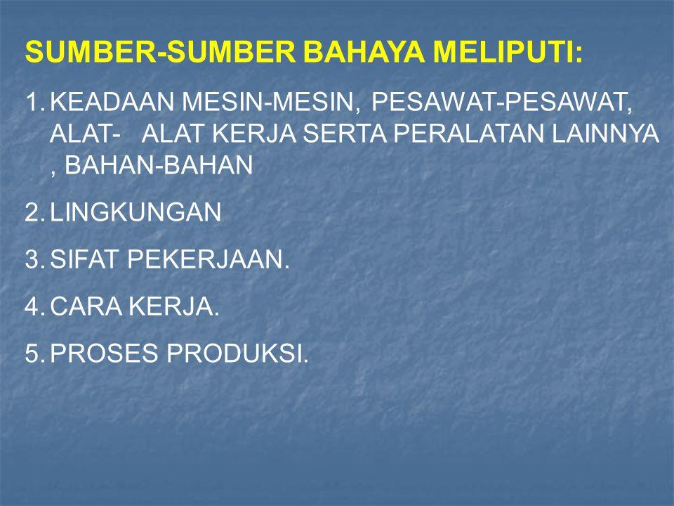 SUMBER-SUMBER BAHAYA MELIPUTI: