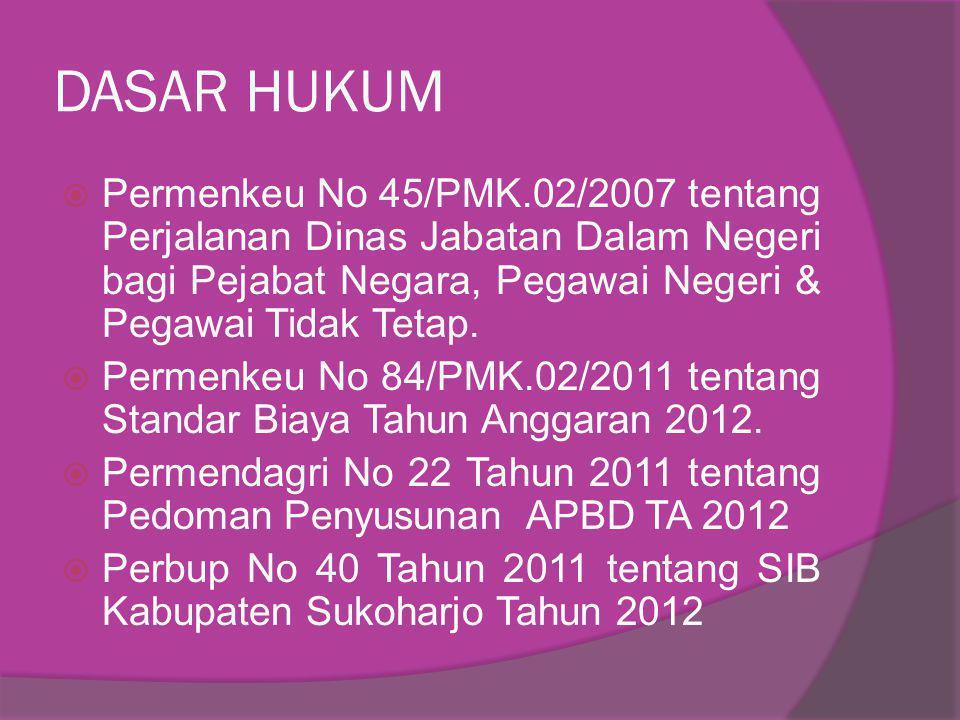 DASAR HUKUM Permenkeu No 45/PMK.02/2007 tentang Perjalanan Dinas Jabatan Dalam Negeri bagi Pejabat Negara, Pegawai Negeri & Pegawai Tidak Tetap.