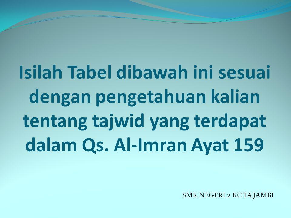 Isilah Tabel dibawah ini sesuai dengan pengetahuan kalian tentang tajwid yang terdapat dalam Qs. Al-Imran Ayat 159