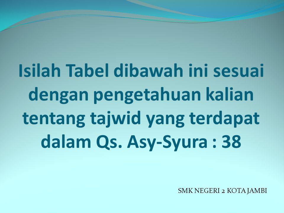Isilah Tabel dibawah ini sesuai dengan pengetahuan kalian tentang tajwid yang terdapat dalam Qs. Asy-Syura : 38