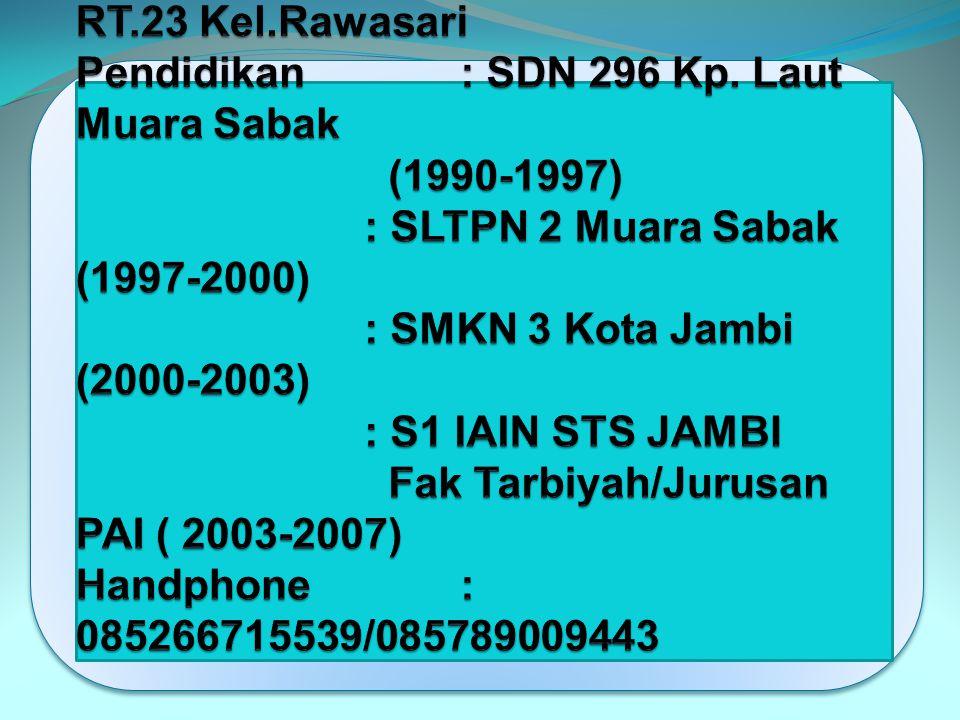 Background Pendidikan Nama lengkap. : SYARIFUDDIN. K, S. Pd. I Temp