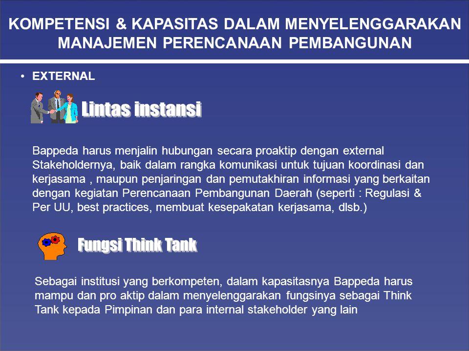 Lintas instansi Fungsi Think Tank
