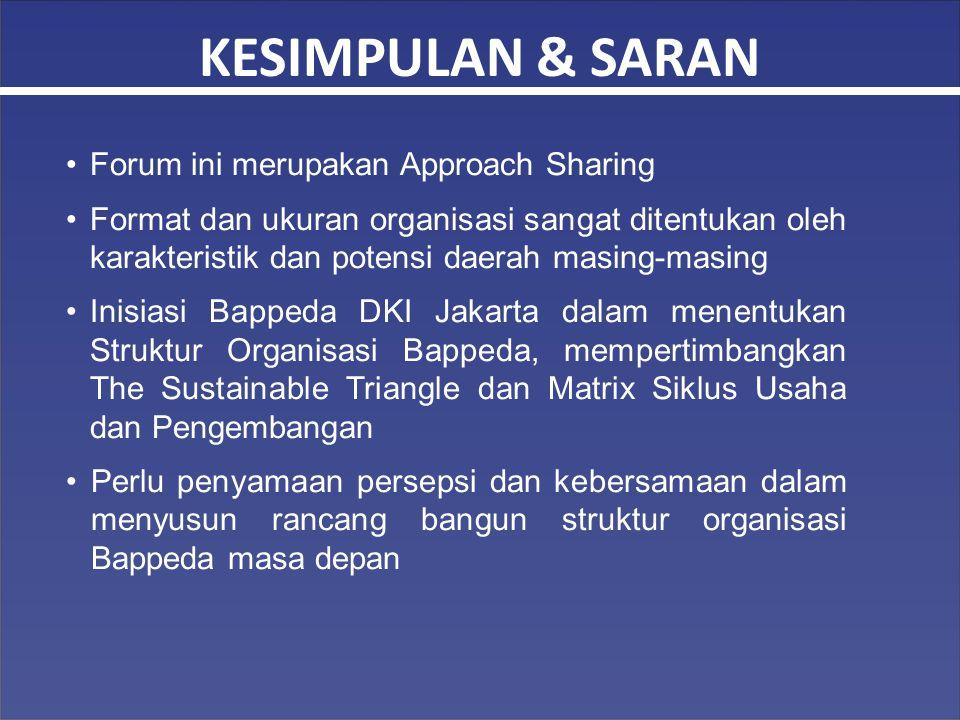 KESIMPULAN & SARAN Forum ini merupakan Approach Sharing