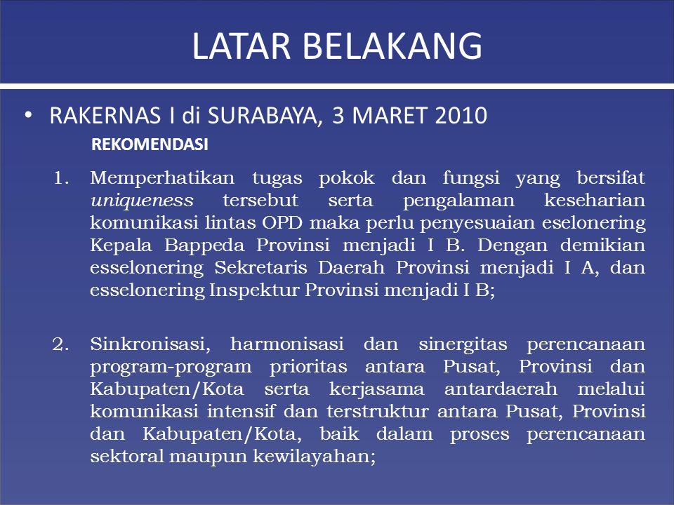 LATAR BELAKANG RAKERNAS I di SURABAYA, 3 MARET 2010 REKOMENDASI