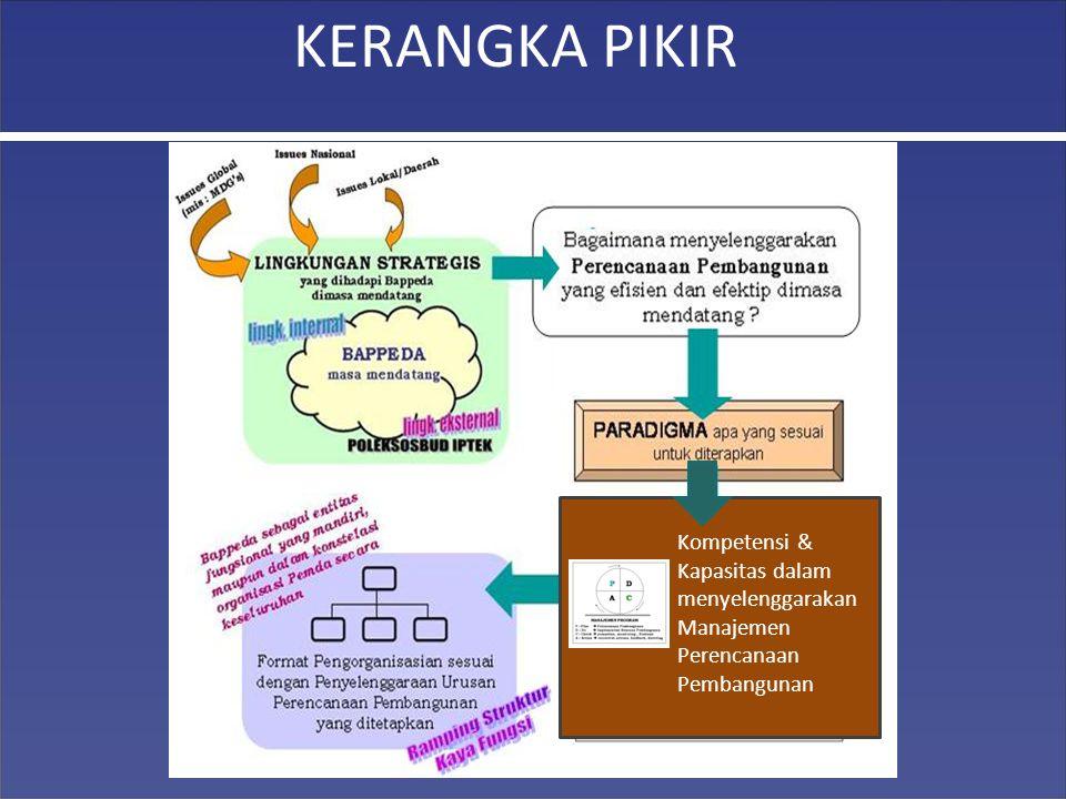 KERANGKA PIKIR Kompetensi & Kapasitas dalam menyelenggarakan Manajemen Perencanaan Pembangunan.