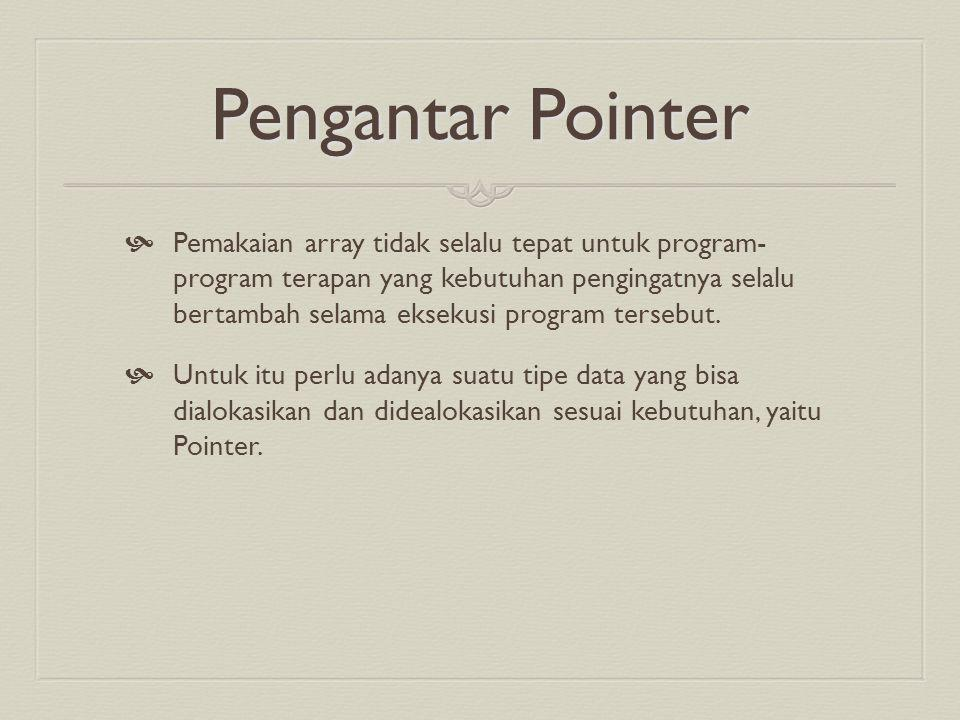 Pengantar Pointer