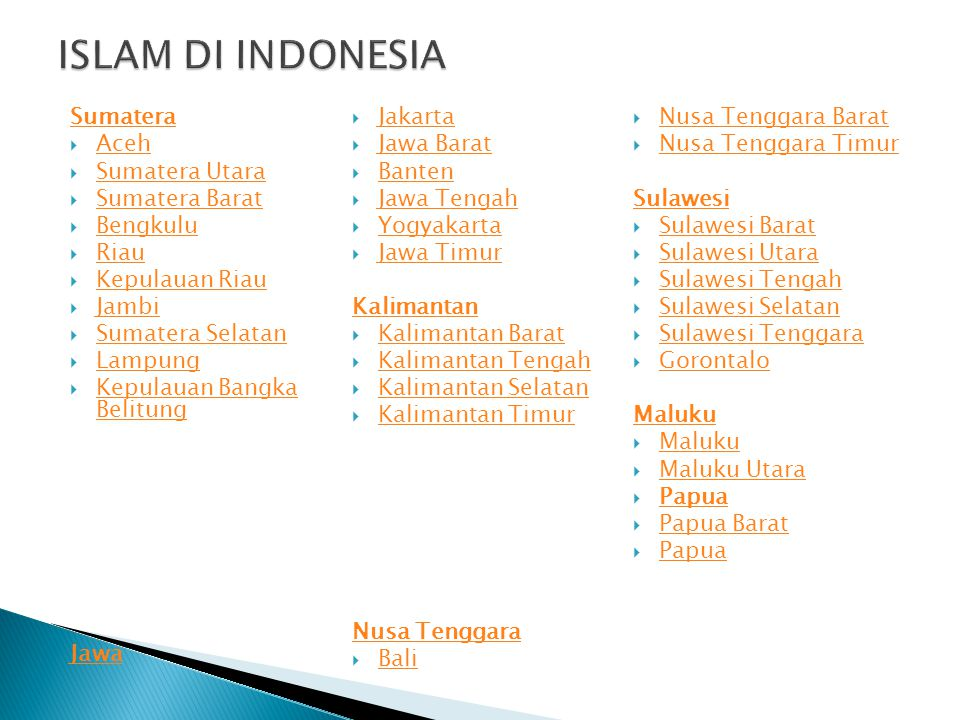 ISLAM DI INDONESIA Sumatera Jakarta Nusa Tenggara Barat Aceh