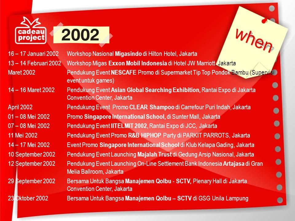 16 – 17 Januari 2002 Workshop Nasional Migasindo di Hilton Hotel, Jakarta 13 – 14 Februari 2002 Workshop Migas Exxon Mobil Indonesia di Hotel JW Marriott, Jakarta Maret 2002 Pendukung Event NESCAFE Promo di Supermarket Tip Top Pondok Bambu (Supervisi event untuk games) 14 – 16 Maret 2002 Pendukung Event Asian Global Searching Exhibition, Rantai Expo di Jakarta Convention Center, Jakarta April 2002 Pendukung Event Promo CLEAR Shampoo di Carrefour Puri Indah, Jakarta 01 – 08 Mei 2002 Promo Singapore International School, di Sunter Mall, Jakarta 07 – 08 Mei 2002 Pendukung Event IITELMIT 2002, Rantai Expo di JCC, Jakarta 11 Mei 2002 Pendukung Event Promo R&B HIPHOP Party di PARKIT PARROTS, Jakarta 14 – 17 Mei 2002 Event Promo Singapore International School di Klub Kelapa Gading, Jakarta 10 September 2002 Pendukung Event Launching Majalah Trust di Gedung Arsip Nasional, Jakarta 12 September 2002 Pendukung Event Launching On-Line Settlement Bank Indonesia Artajasa di Gran Melia Ballroom, Jakarta 29 September 2002 Bersama Untuk Bangsa Manajemen Qolbu - SCTV, Plenary Hall di Jakarta Convention Center, Jakarta 23 Oktober 2002 Bersama Untuk Bangsa Manajemen Qolbu – SCTV di GSG Unila Lampung