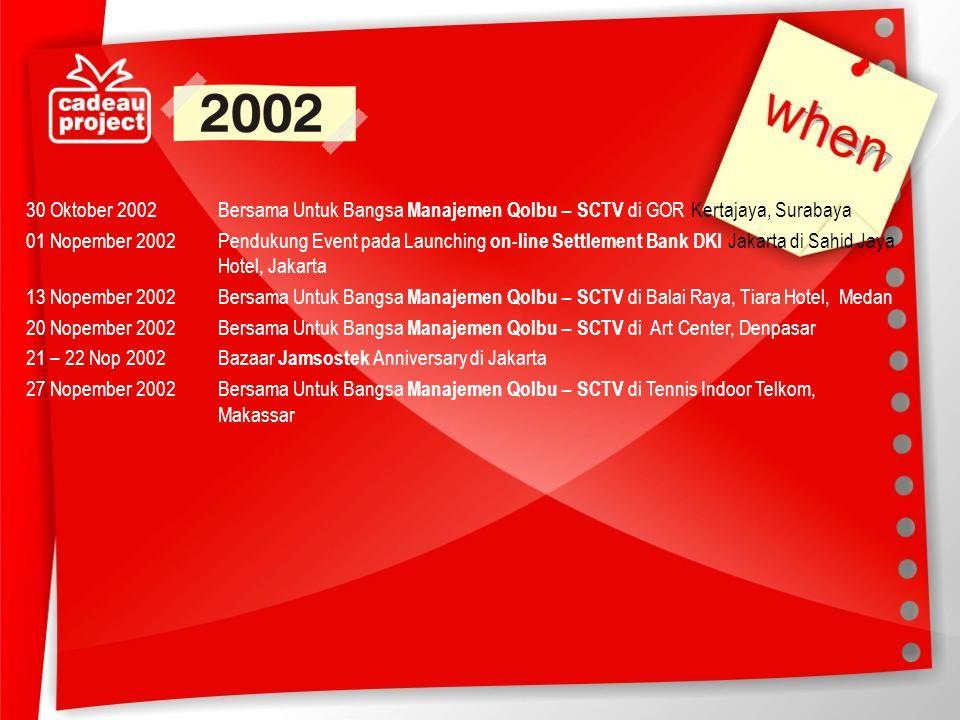 30 Oktober 2002 Bersama Untuk Bangsa Manajemen Qolbu – SCTV di GOR Kertajaya, Surabaya 01 Nopember 2002 Pendukung Event pada Launching on-line Settlement Bank DKI Jakarta di Sahid Jaya Hotel, Jakarta 13 Nopember 2002 Bersama Untuk Bangsa Manajemen Qolbu – SCTV di Balai Raya, Tiara Hotel, Medan 20 Nopember 2002 Bersama Untuk Bangsa Manajemen Qolbu – SCTV di Art Center, Denpasar 21 – 22 Nop 2002 Bazaar Jamsostek Anniversary di Jakarta 27 Nopember 2002 Bersama Untuk Bangsa Manajemen Qolbu – SCTV di Tennis Indoor Telkom, Makassar