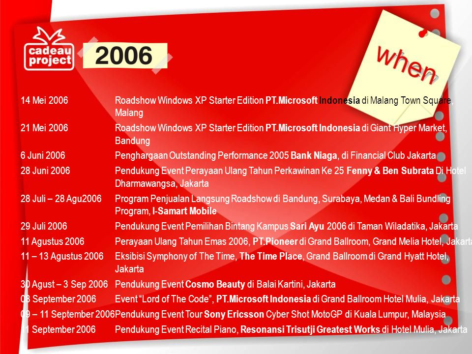 14 Mei 2006 Roadshow Windows XP Starter Edition PT