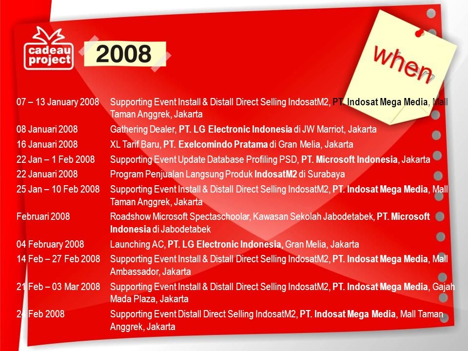 07 – 13 January 2008 Supporting Event Install & Distall Direct Selling IndosatM2, PT.
