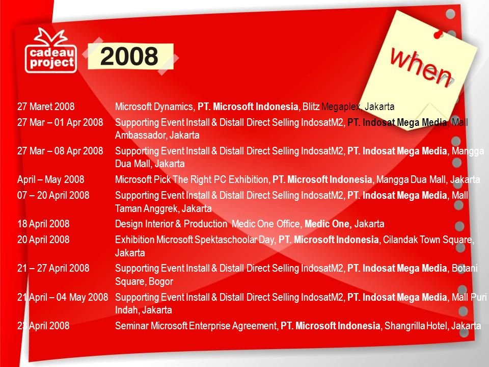 27 Maret 2008 Microsoft Dynamics, PT