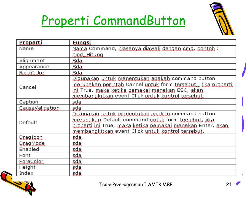 Properti CommandButton