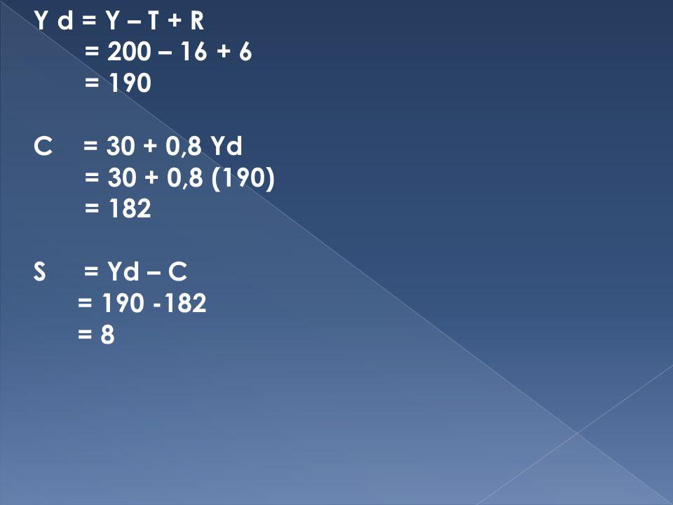 Y d = Y – T + R = 200 – 16 + 6. = 190. C = 30 + 0,8 Yd. = 30 + 0,8 (190) = 182. S = Yd – C.