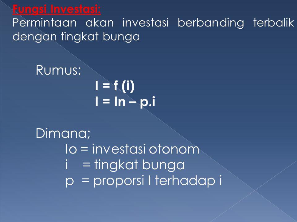 p = proporsi I terhadap i