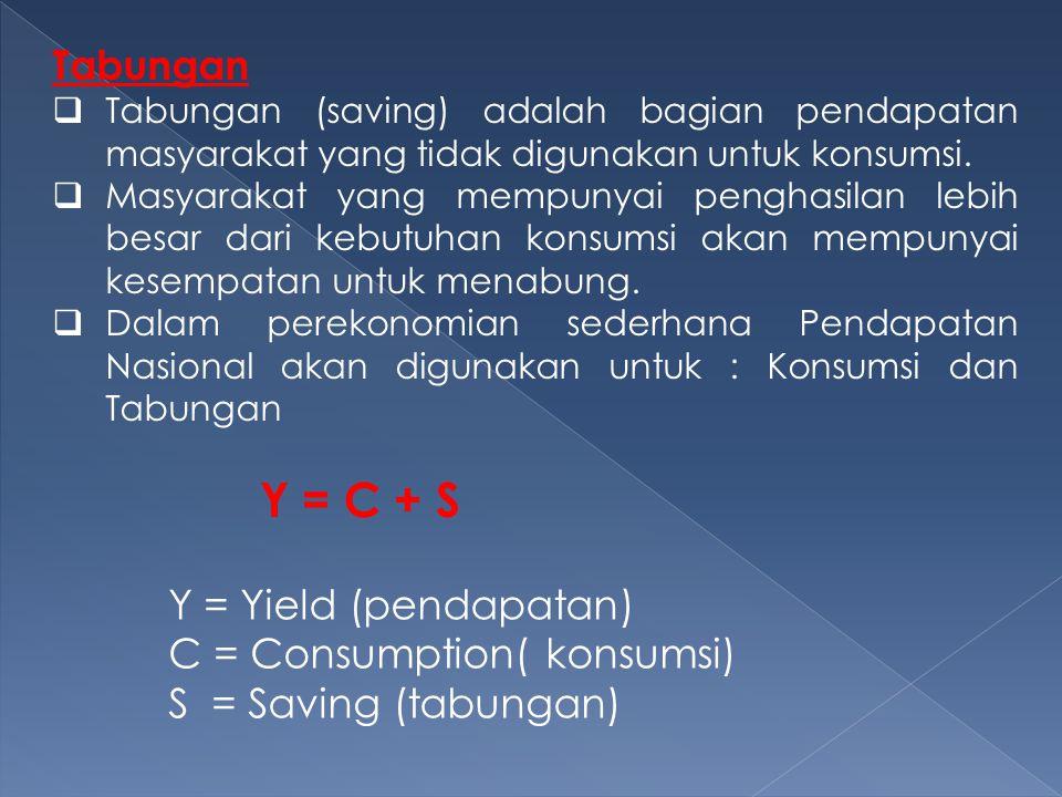 Y = C + S Tabungan Y = Yield (pendapatan) C = Consumption( konsumsi)