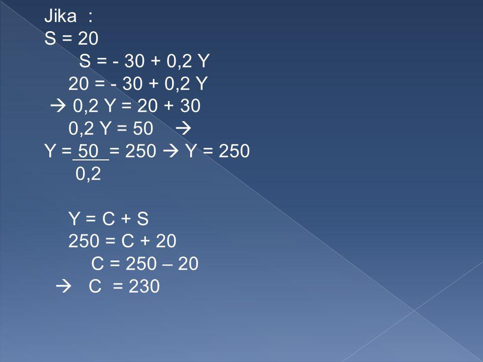 Jika : S = 20. S = - 30 + 0,2 Y. 20 = - 30 + 0,2 Y.  0,2 Y = 20 + 30. 0,2 Y = 50  Y = 50 = 250  Y = 250.