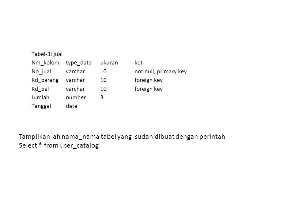 Tampilkan lah nama_nama tabel yang sudah dibuat dengan perintah