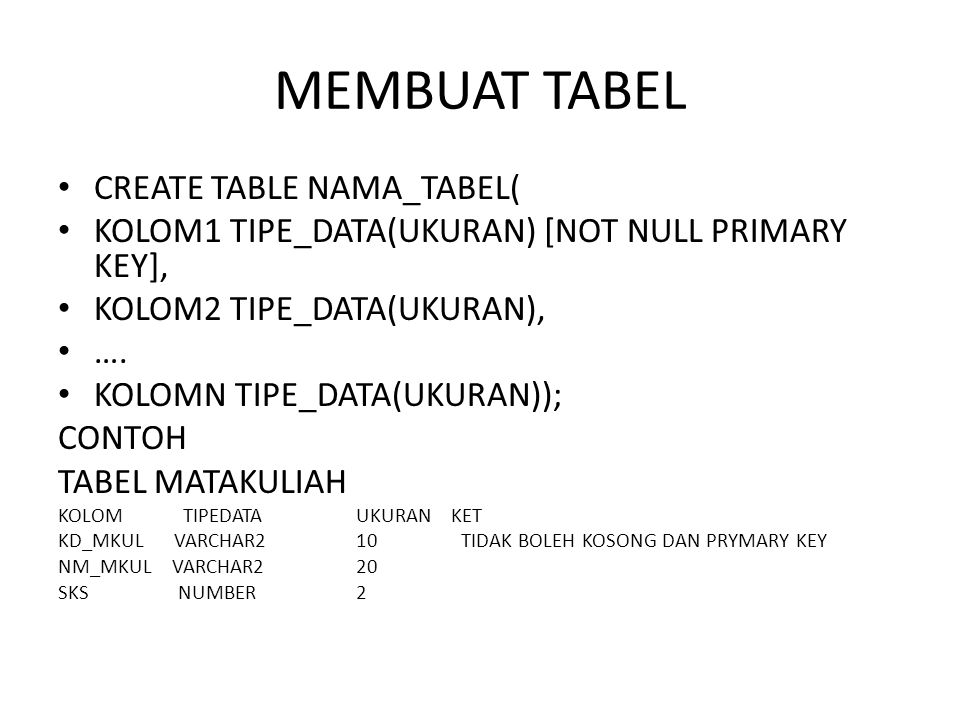 MEMBUAT TABEL CREATE TABLE NAMA_TABEL(