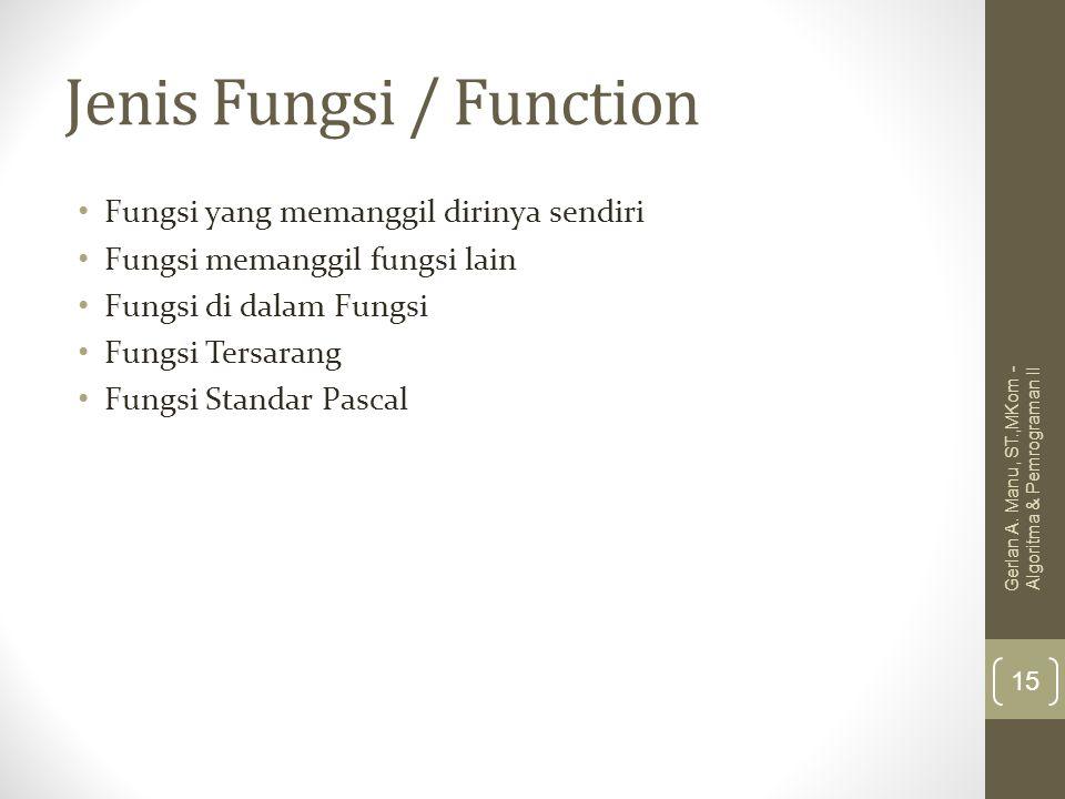 Jenis Fungsi / Function