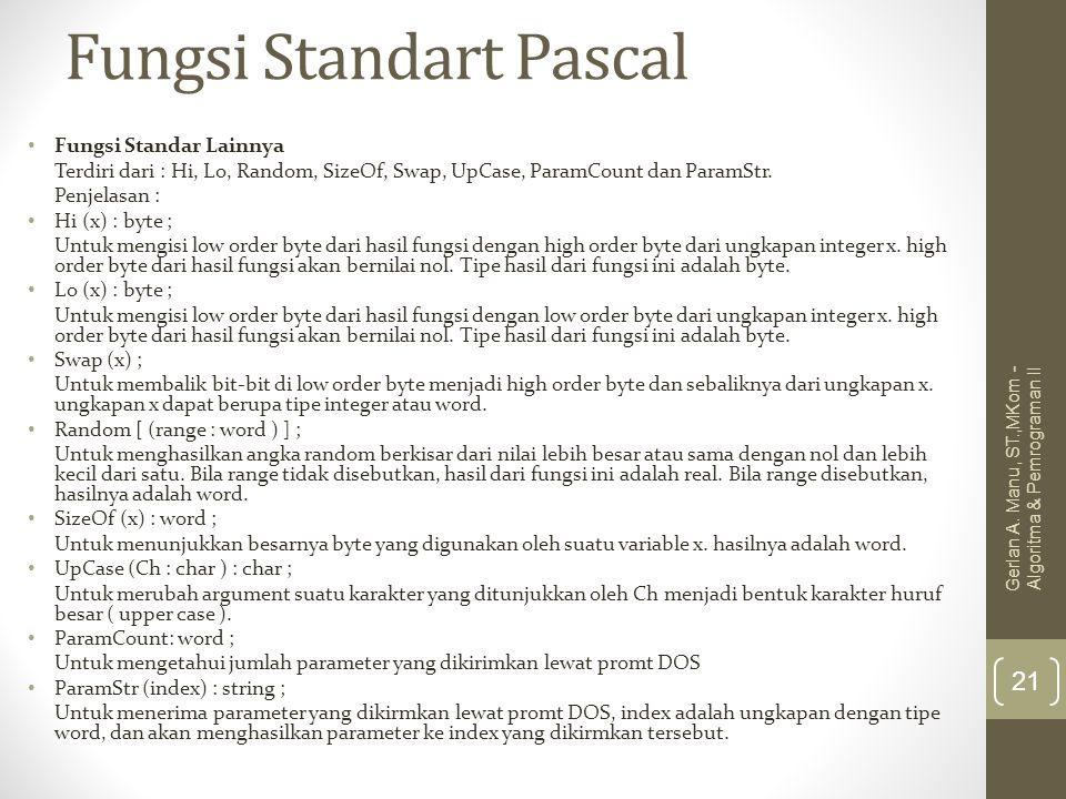 Fungsi Standart Pascal