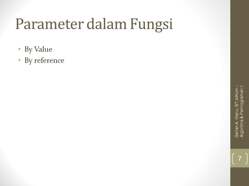 Parameter dalam Fungsi