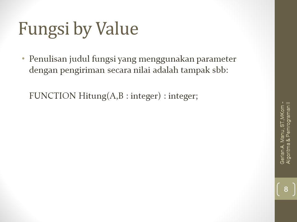 Fungsi by Value Penulisan judul fungsi yang menggunakan parameter dengan pengiriman secara nilai adalah tampak sbb: