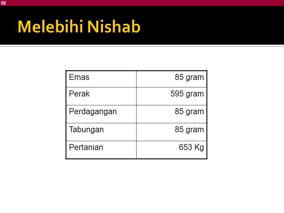 Melebihi Nishab Emas 85 gram Perak 595 gram Perdagangan Tabungan