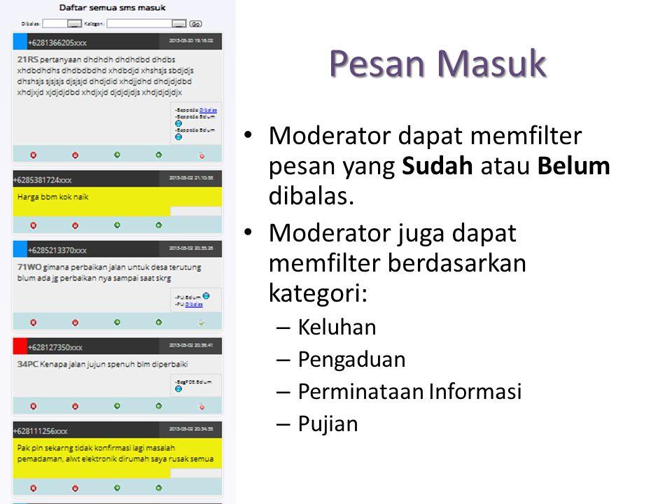 Pesan Masuk Moderator dapat memfilter pesan yang Sudah atau Belum dibalas. Moderator juga dapat memfilter berdasarkan kategori: