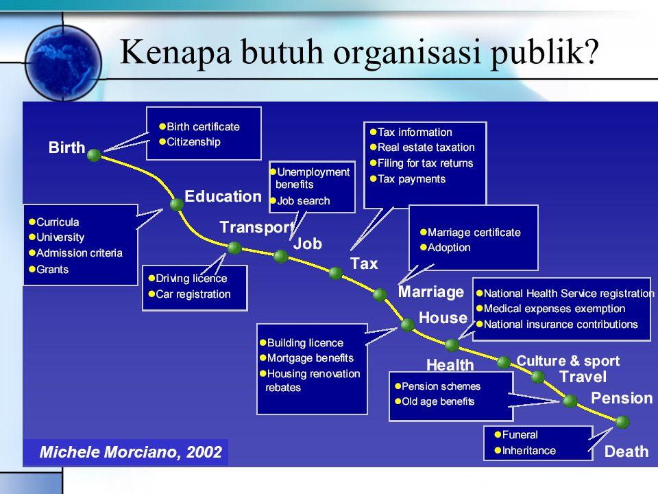 Kenapa butuh organisasi publik