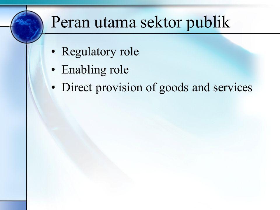 Peran utama sektor publik