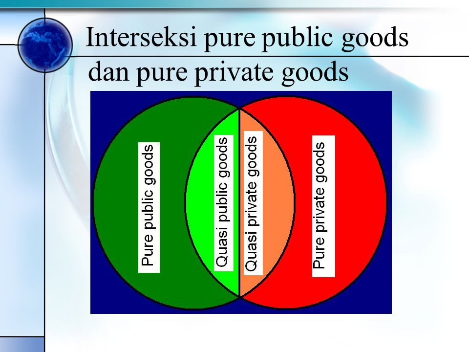 Interseksi pure public goods