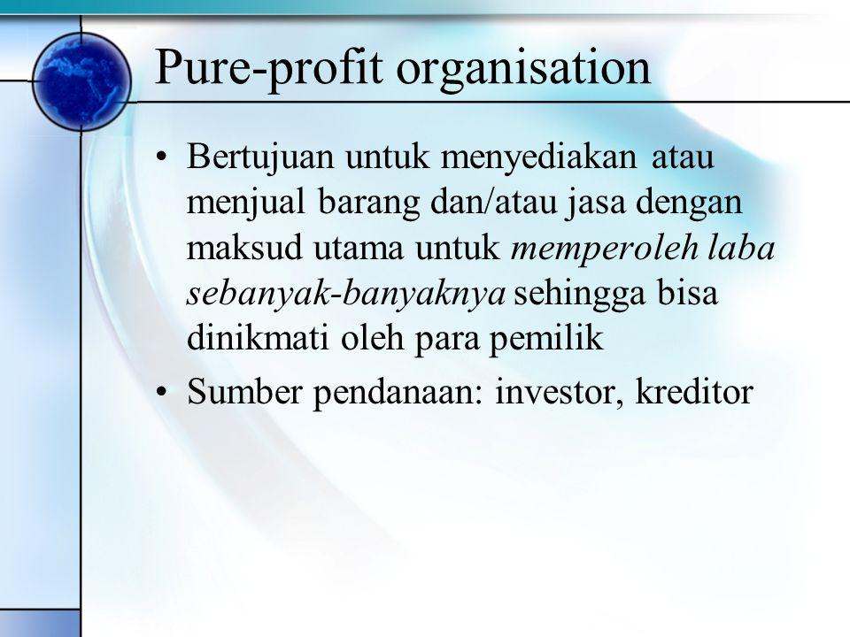 Pure-profit organisation