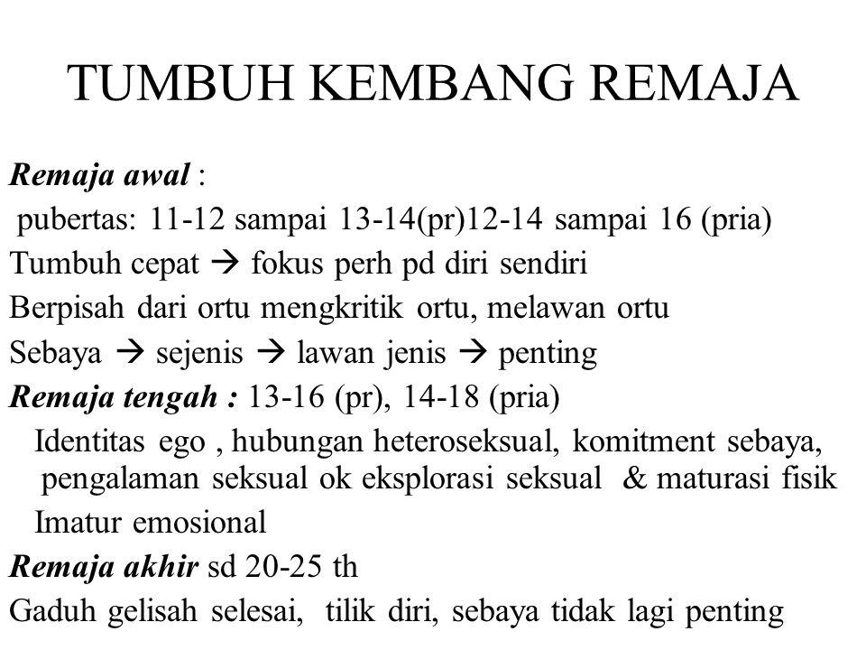 TUMBUH KEMBANG REMAJA Remaja awal :