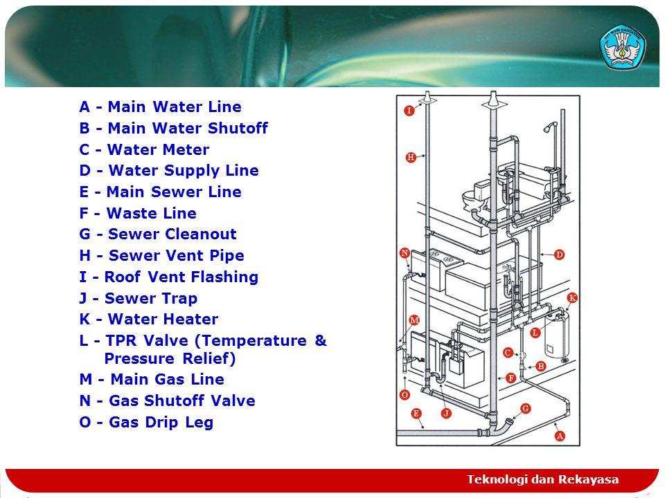 L - TPR Valve (Temperature & Pressure Relief) M - Main Gas Line