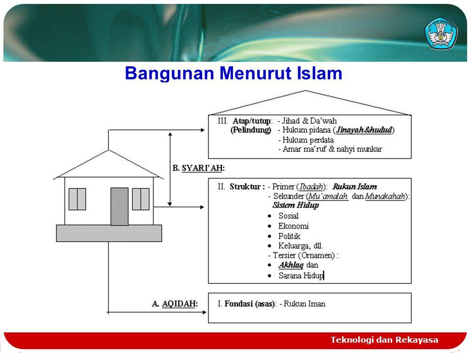 Bangunan Menurut Islam