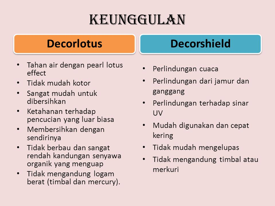 Keunggulan Decorlotus Decorshield Tahan air dengan pearl lotus effect