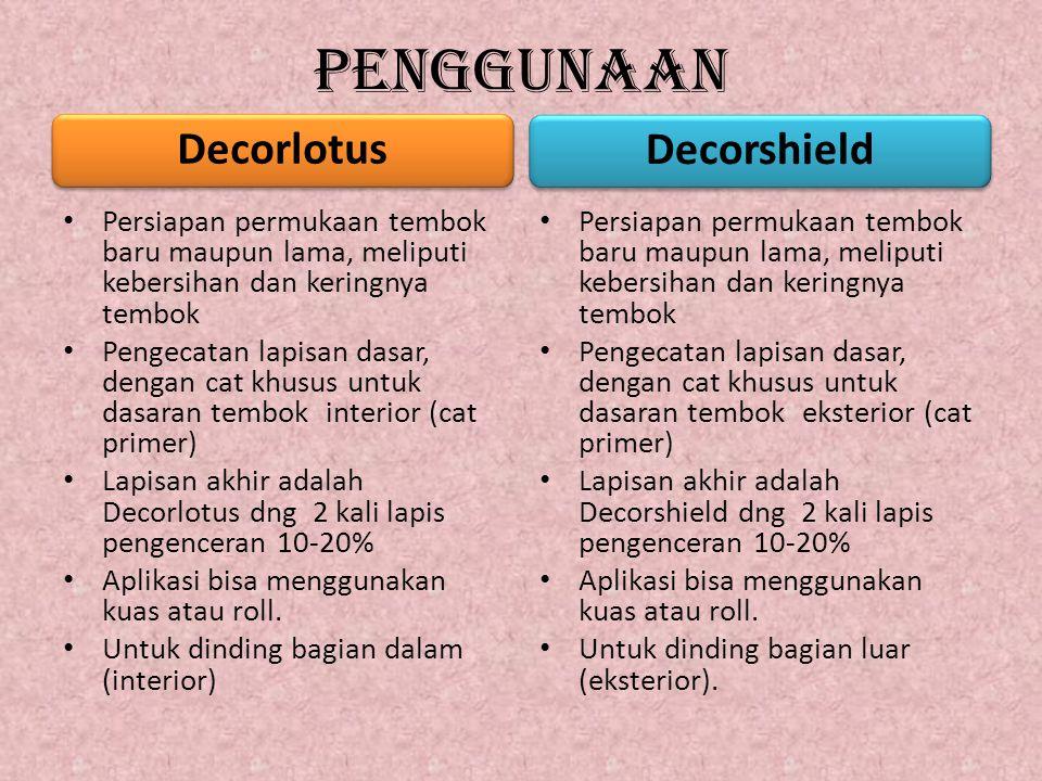 Penggunaan Decorlotus Decorshield