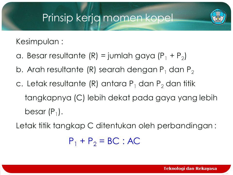 Prinsip kerja momen kopel