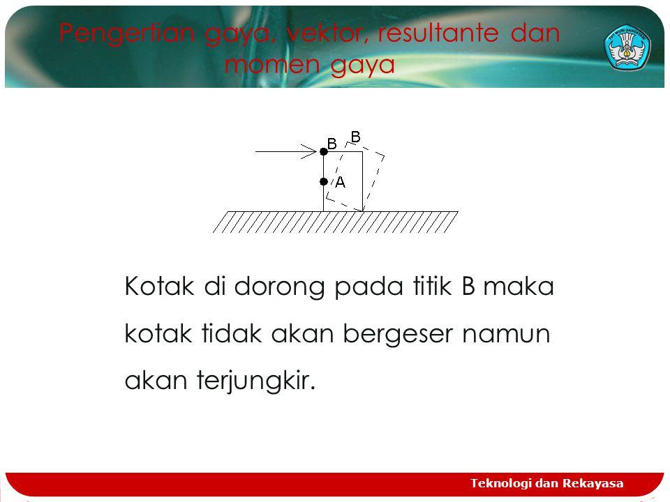 Pengertian gaya, vektor, resultante dan momen gaya
