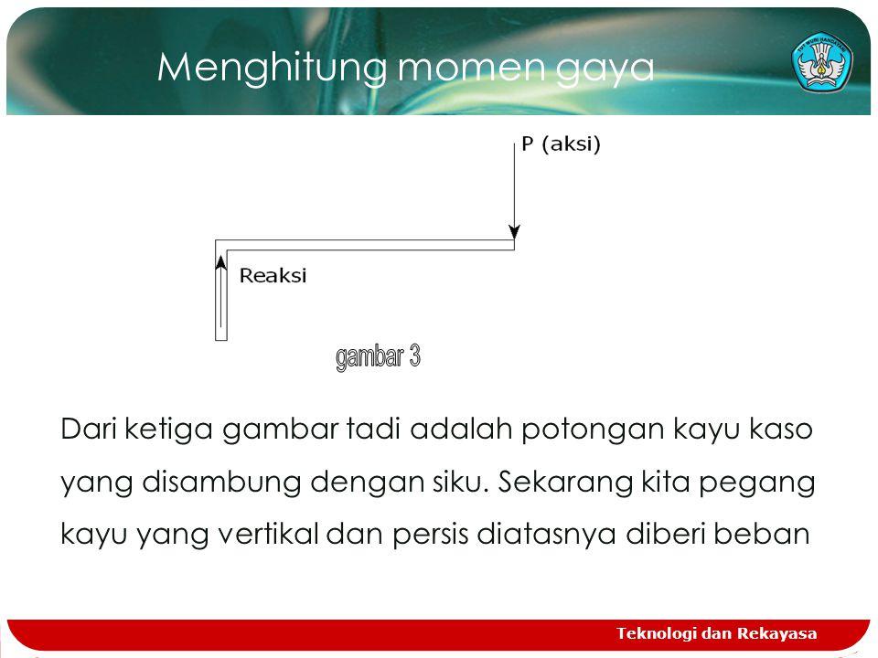 Menghitung momen gaya gambar 3.