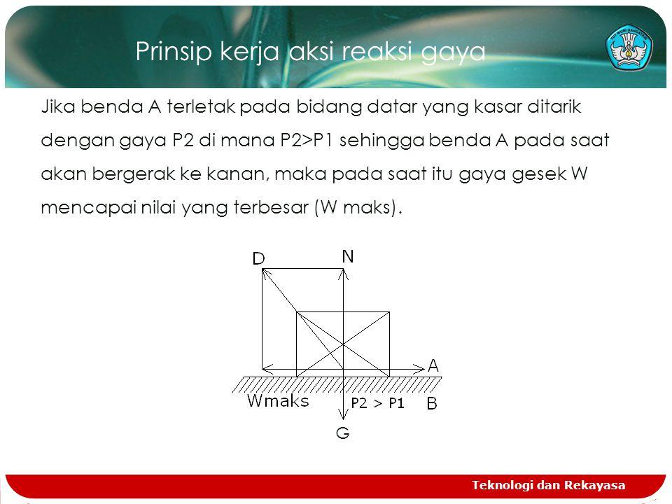 Prinsip kerja aksi reaksi gaya