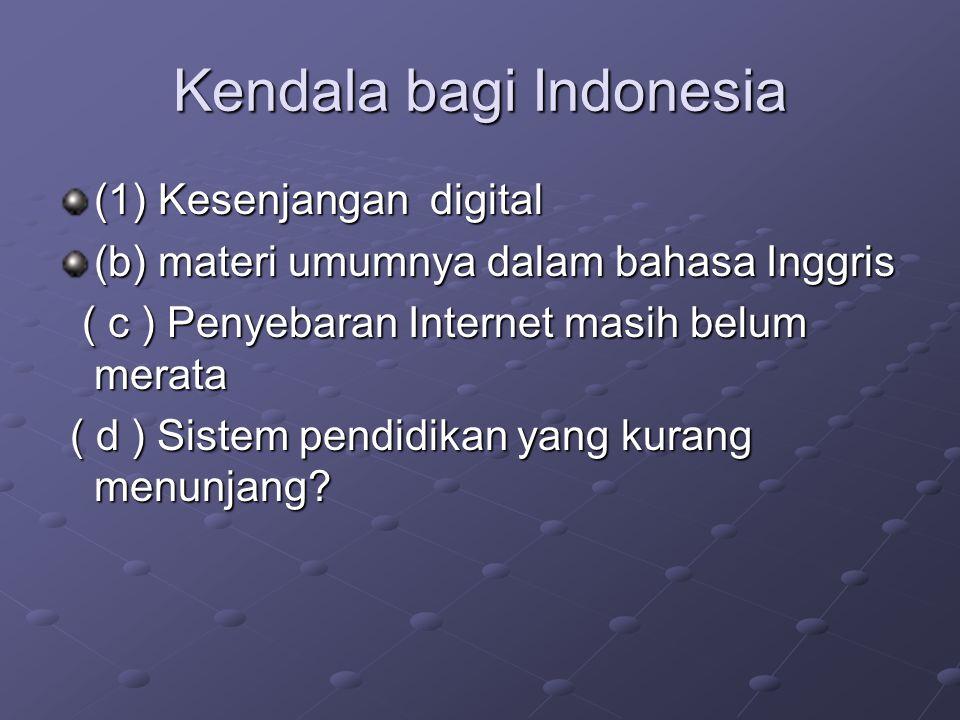 Kendala bagi Indonesia