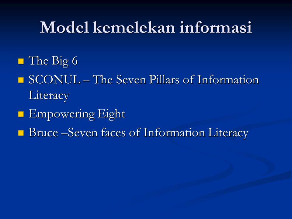 Model kemelekan informasi