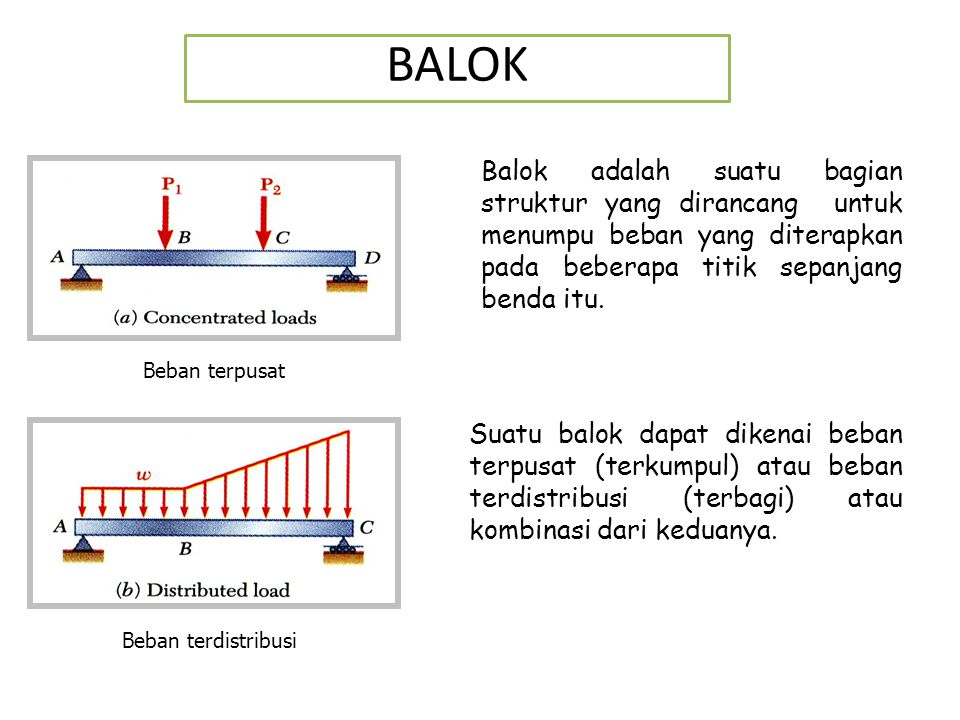 BALOK Balok adalah suatu bagian struktur yang dirancang untuk menumpu beban yang diterapkan pada beberapa titik sepanjang benda itu.